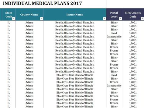 prince2 2017 templates official axelos set available 2017 state health insurance plans florida illinois my