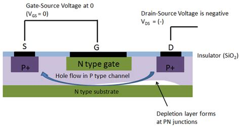 fet transistor measurement fet transistor measurement 28 images mosfets what the datasheet doesn t tell you 171