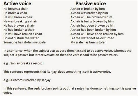 present perfect continuous into passive voice free 11843021
