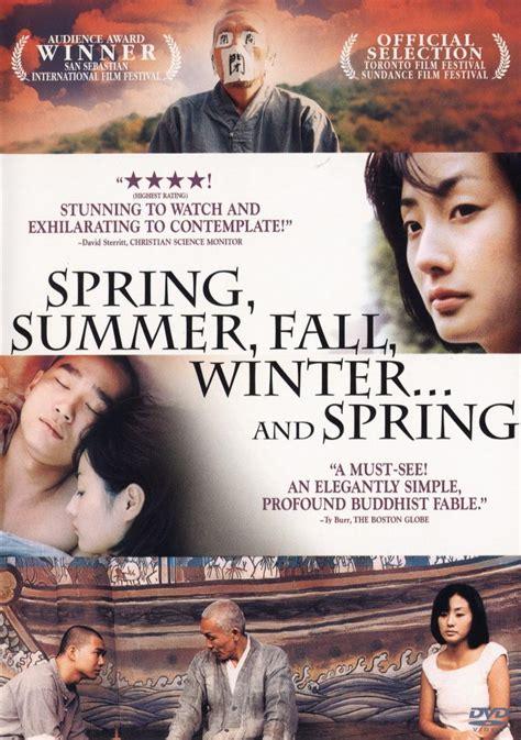 nedlasting filmer life is beautiful gratis i eat sleep walk talk movies books spring summer