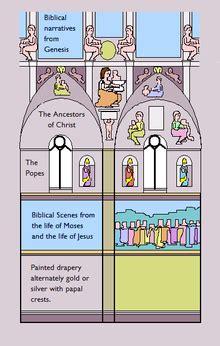 decke der sixtinischen kapelle capilla sixtina la enciclopedia libre