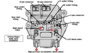 Brake Line Diagram 2000 Silverado How To Bleed Abs On 1999 Silverado 2500 4x4 Autos Post