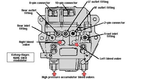 Hydraulic Motorcycle Bench by How To Bleed Abs On 1999 Silverado 2500 4x4 Autos Post