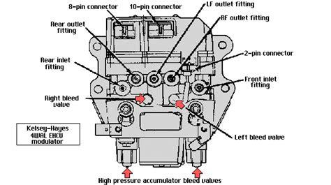 repair anti lock braking 2002 gmc safari navigation system valve anti lock brake system