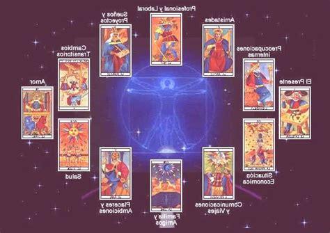 diferentes tiradas de tarot de marsella tengase presente significado de las cartas del tarot