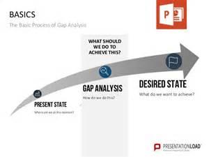 gap analysis template powerpoint gap analysis ppt slide template