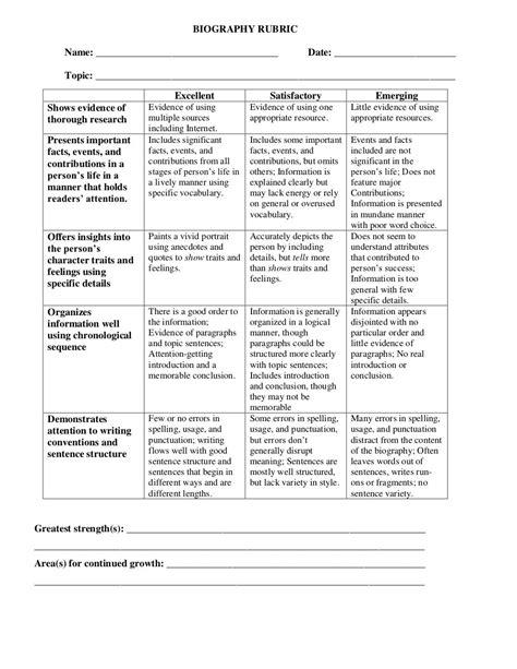biography writing unit 5th grade biography rubric teaching writing non fiction