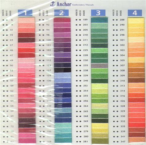 Madeira Rayon Embroidery Thread Color Chart 2018 Homestuffedia