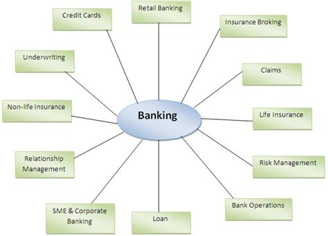 investment bankers definition banker definition and meaning collins dictionary