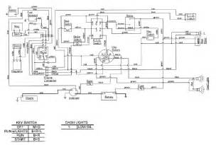 small engine ignition wiring diagram twitcane