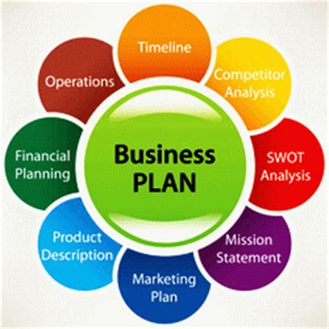membuat rencana bisnis business plan media pendidikan alternatif panduan membuat business plan