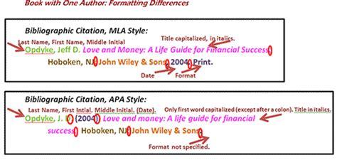 apa book title reference capitalization citation essentials lesson 21