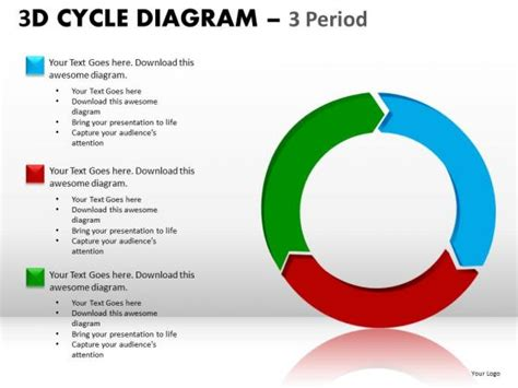 cycle diagram powerpoint powerpoint cycle slides images