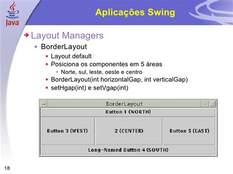 layout manager in swing java 17 swing