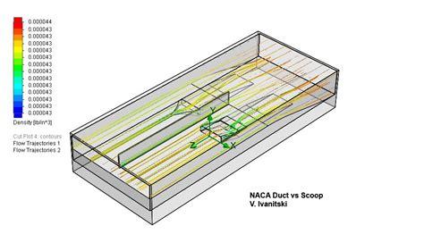 Naca Housing by Naca Duct Vs Scoops Ivanitski