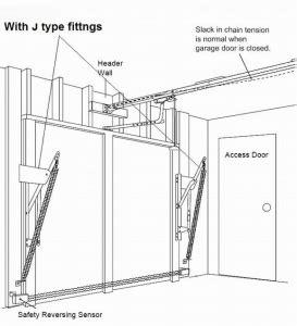 tilt a door parts tilt doors agg doors