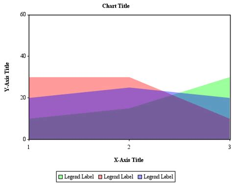 java printable area jfreechart area chart demo area chart 171 chart 171 java