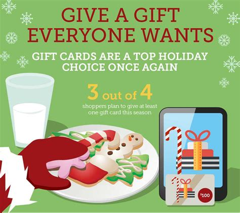 Gifts For Everyone Gift Cards For All Tastes by Gift Cards Will Be A Top Gifting Choice Again This