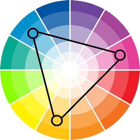 color scheme wheel triadic color scheme what is it and how is it used