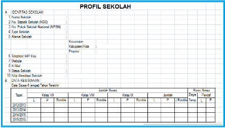 format profil tk contoh profil sekolah smp lengkap info sekolah