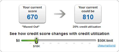 Credit Utilization Formula What Is A High Credit Card Utilization Rate