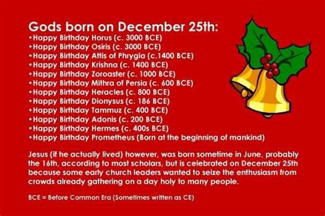 a list of gods born on december 25th hint jesus not