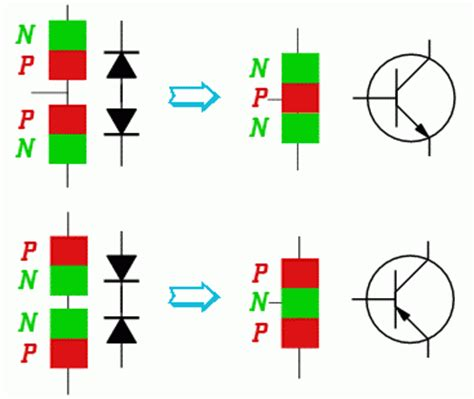 transistor mosfet x bipolar bjt vs mosfet electronics and electrical quizzes eeweb community