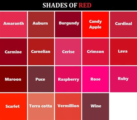 types of red color shades of red colour thesaurus and words pinterest