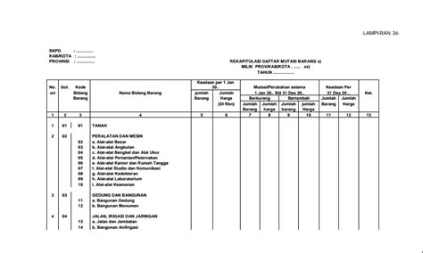 contoh format rekapitulasi daftar mutasi barang inventaris