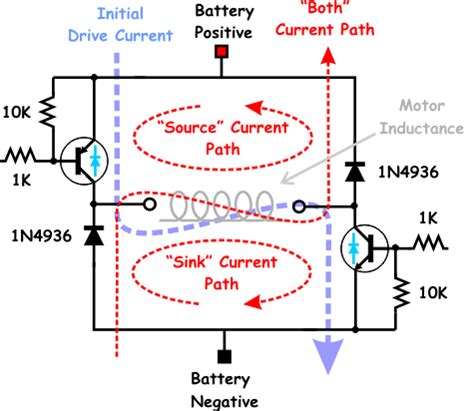 how current flows in inductor current flow inductor 28 images magnetic fields and inductance self inductance electrical4u