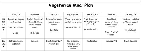 weight loss vegetarian meal plan free vegetarian meal plans to lose weight weight loss