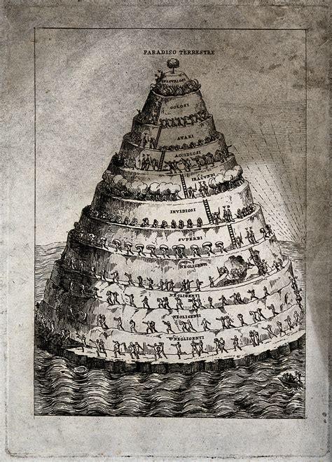 cornici purgatorio purgatorio divina commedia wikiwand