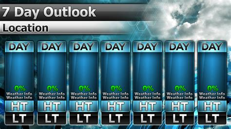 temp 16 7 day preview metgraphics weather graphics