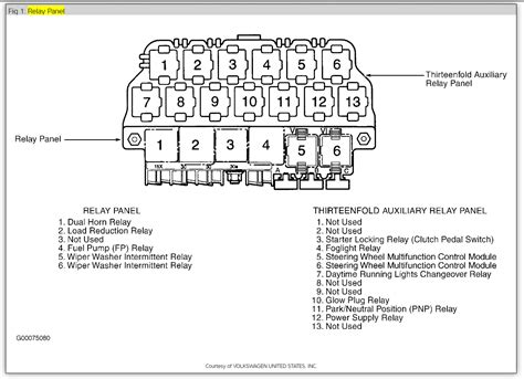 1999 vw 1 9l tdi fuel wiring diagram 41 wiring