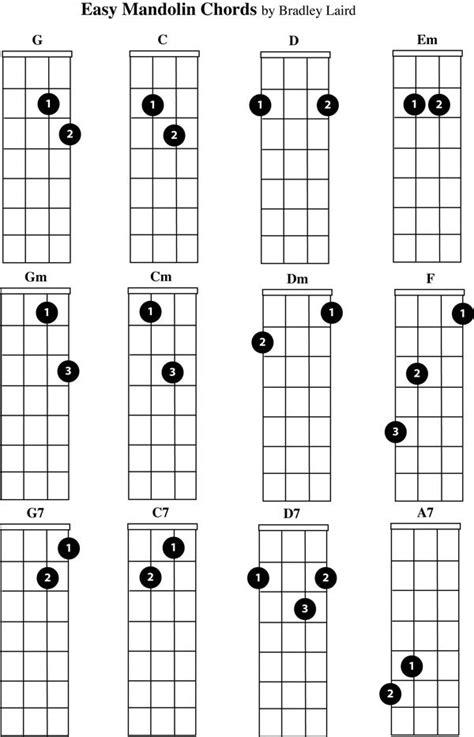 Gitar Mandolin free mandolin chord chart easy beginner chords mandolin