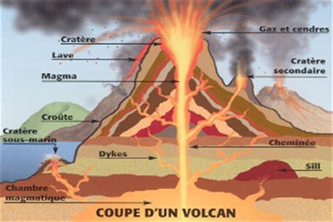 chambre magmatique d馭inition d 233 finition du volcanisme les effets du volcanisme