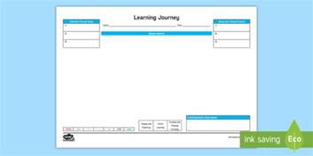 focus planning template eyfs focus child learning journey observation template
