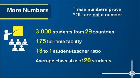 Tuck Mba Class Size by Merrimack Student Presentation General