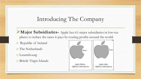 Apple Inc Final Powerpoint Apple Inc Powerpoint