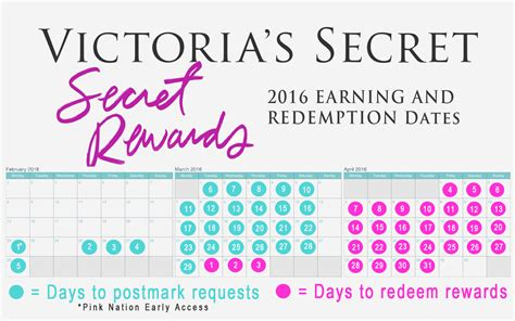 Can You Use Victoria Secret Gift Card Online - how i shop for free at victoria s secret with secret rewards cards the krazy coupon lady