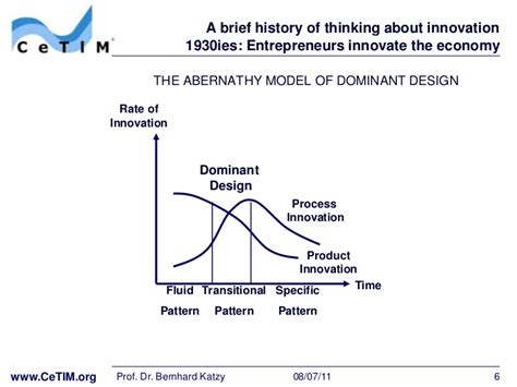 dominant design learning effect session02 innovation concepts