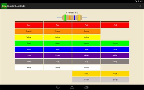 resistor colour app resistor color code android apps on play