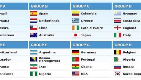 sorteggi mondiali 2014 italia inghilterra all esordio