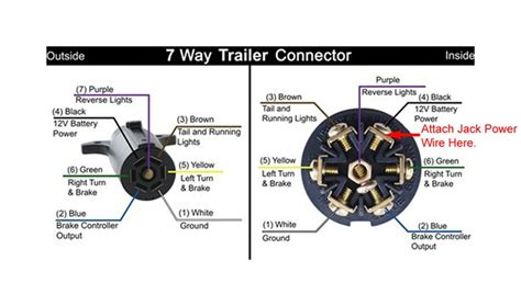 7 way trailer connector wiring diagram charging batteries