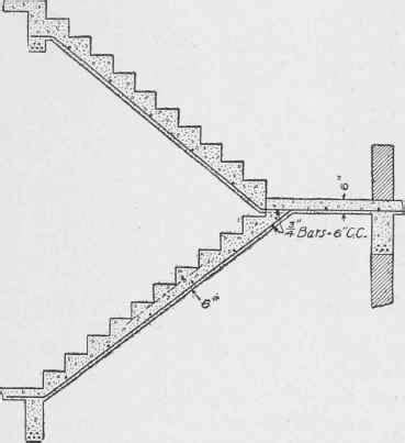 stairs in section concrete stair section drawing stairs pinned by www