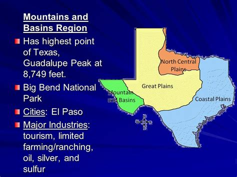 texas has some of the highest and the lowest costs of regions of texas essential question how do physical and