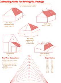how to measure and estimate a roof like a pro diy guide with diagrams roofing calculator
