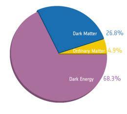 revisiting black holes as dark matter