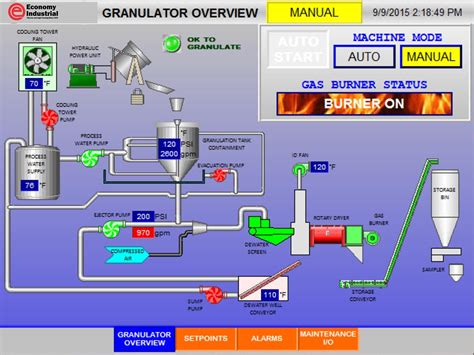 Sistem Kontrol by Economy Industrial Systems Engineering