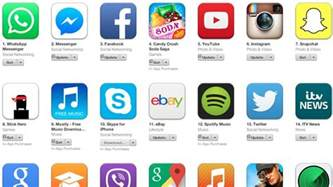 no more free ios apple store apps